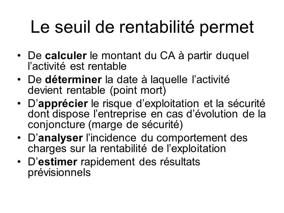 Le seuil de rentabilité permet De calculer le montant du CA à partir duquel lactivité est rentable De déterminer la date à laquelle lactivité devient