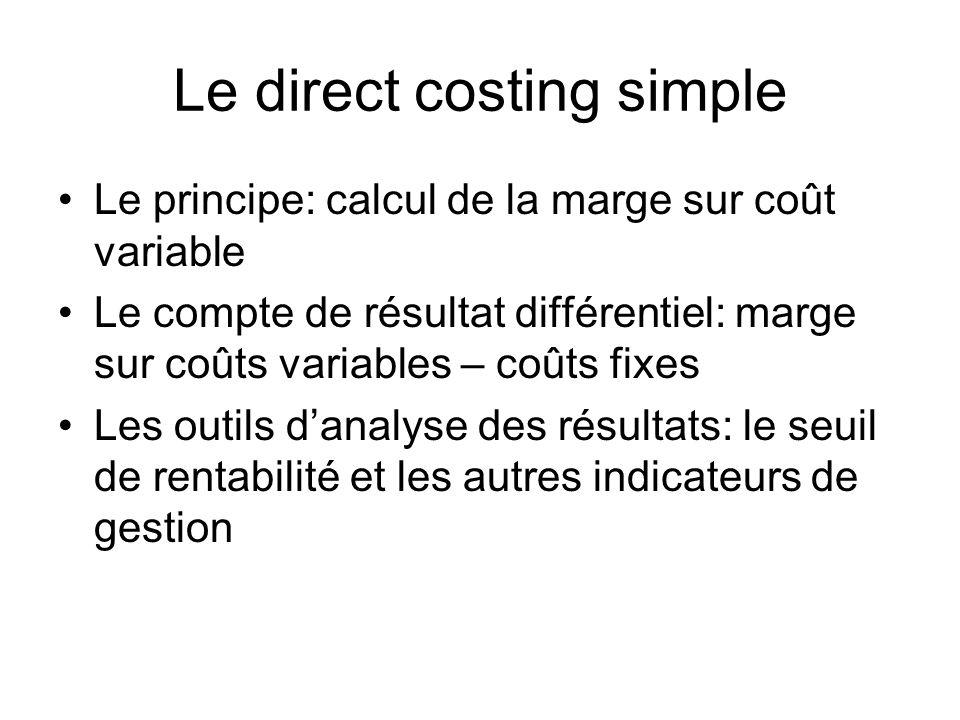 Le direct costing simple Le principe: calcul de la marge sur coût variable Le compte de résultat différentiel: marge sur coûts variables – coûts fixes