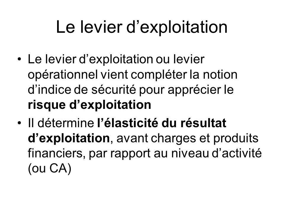 Le levier dexploitation Le levier dexploitation ou levier opérationnel vient compléter la notion dindice de sécurité pour apprécier le risque dexploit