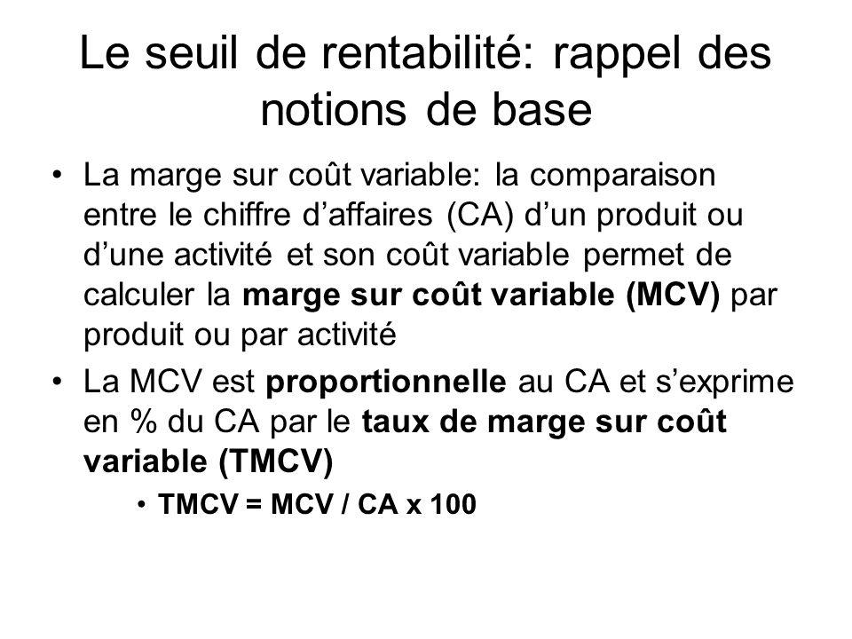 Le seuil de rentabilité: rappel des notions de base La marge sur coût variable: la comparaison entre le chiffre daffaires (CA) dun produit ou dune act