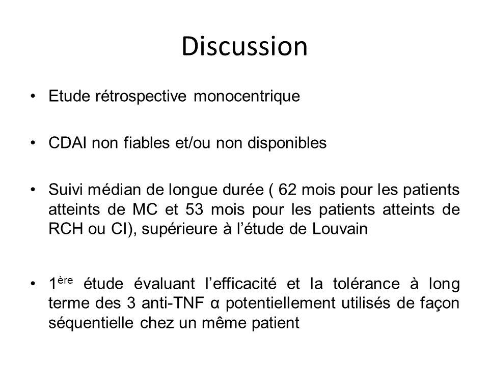 Discussion Etude rétrospective monocentrique CDAI non fiables et/ou non disponibles Suivi médian de longue durée ( 62 mois pour les patients atteints