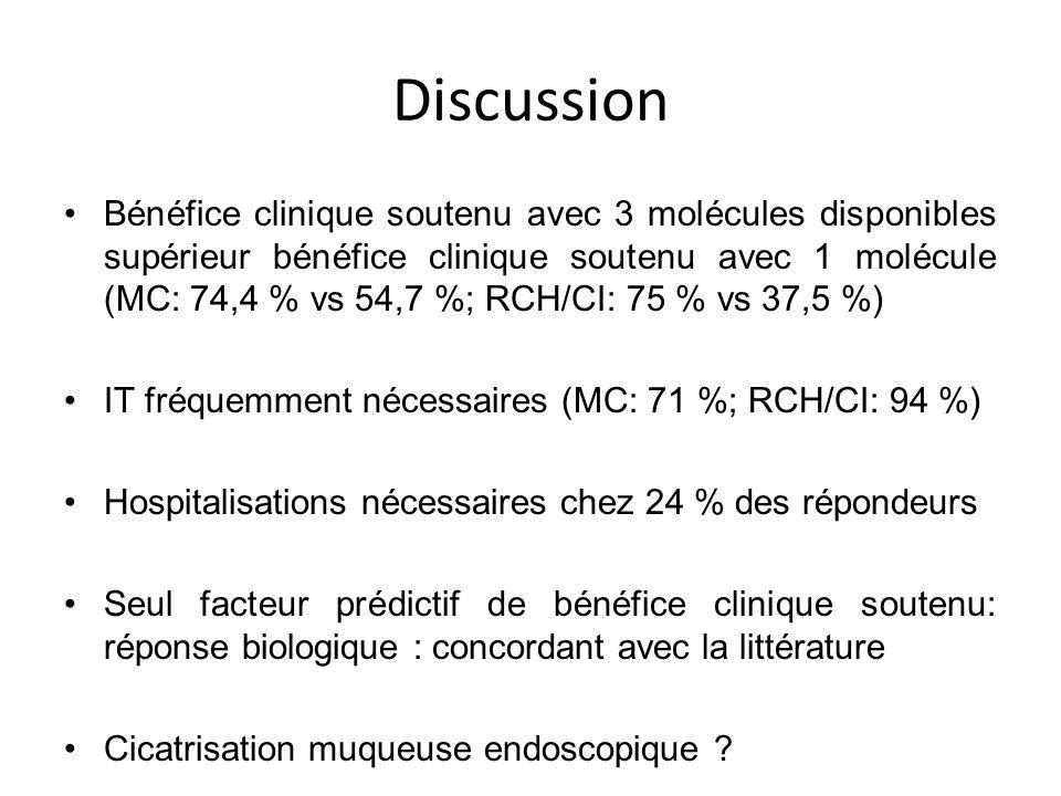 Discussion Bénéfice clinique soutenu avec 3 molécules disponibles supérieur bénéfice clinique soutenu avec 1 molécule (MC: 74,4 % vs 54,7 %; RCH/CI: 7