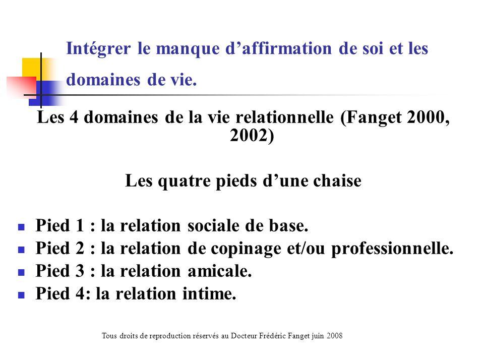 Intégrer le manque daffirmation de soi et les domaines de vie. Les 4 domaines de la vie relationnelle (Fanget 2000, 2002) Les quatre pieds dune chaise