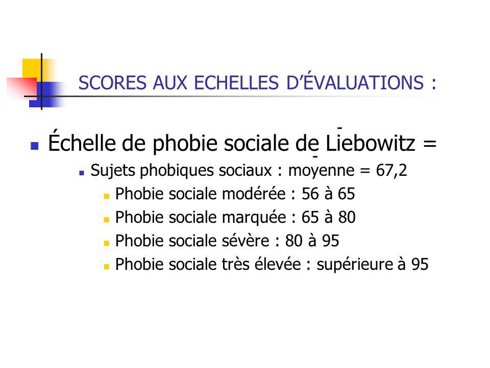 SCORES AUX ECHELLES DÉVALUATIONS : Échelle de phobie sociale de Liebowitz = Sujets phobiques sociaux : moyenne = 67,2 Phobie sociale modérée : 56 à 65