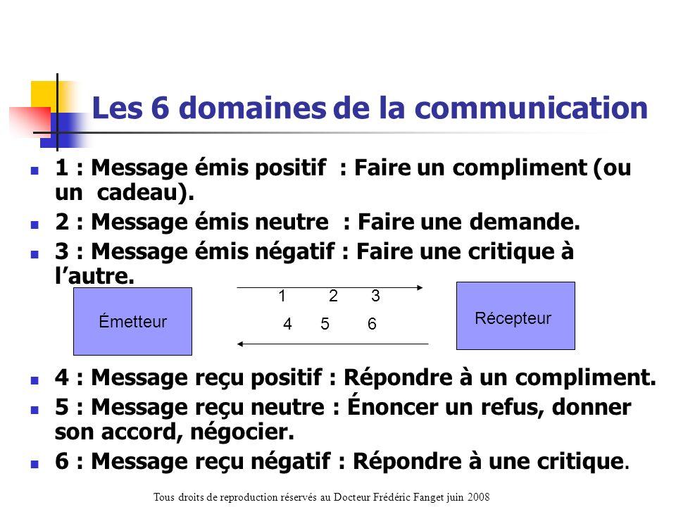 Les 6 domaines de la communication 1 : Message émis positif : Faire un compliment (ou un cadeau). 2 : Message émis neutre : Faire une demande. 3 : Mes