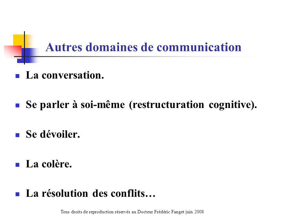 Autres domaines de communication La conversation. Se parler à soi-même (restructuration cognitive). Se dévoiler. La colère. La résolution des conflits