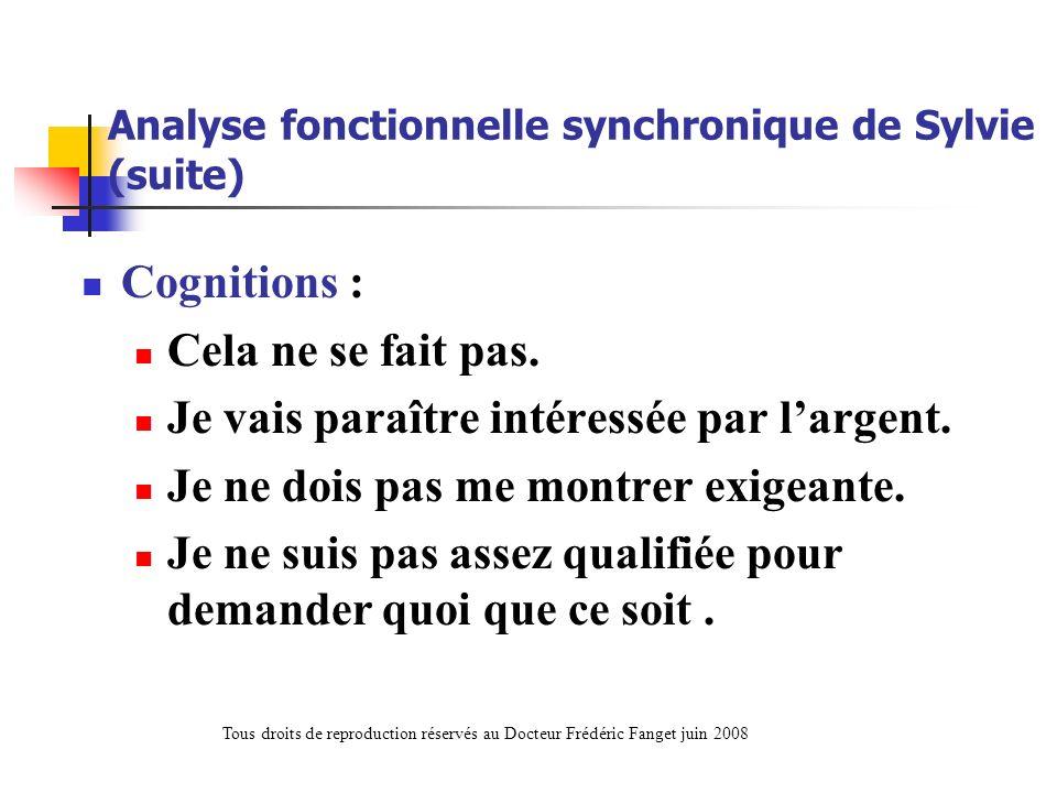 Analyse fonctionnelle synchronique de Sylvie (suite) Cognitions : Cela ne se fait pas. Je vais paraître intéressée par largent. Je ne dois pas me mont