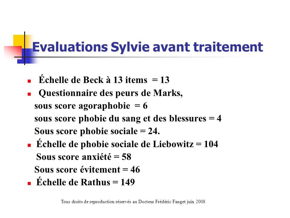 Evaluations Sylvie avant traitement Échelle de Beck à 13 items = 13 Questionnaire des peurs de Marks, sous score agoraphobie = 6 sous score phobie du