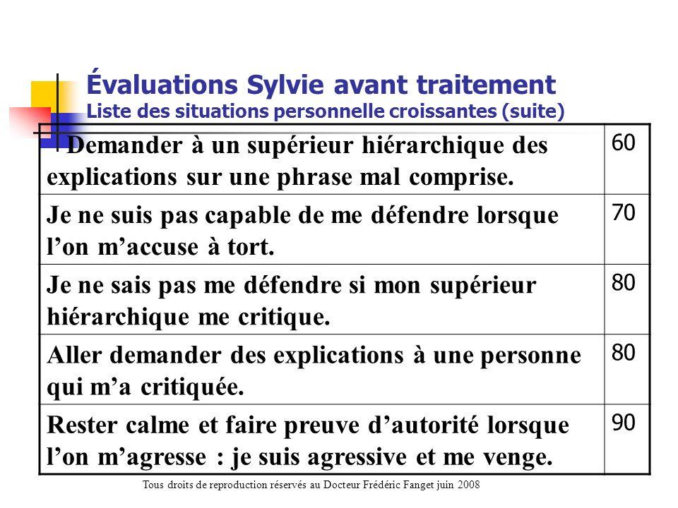 Évaluations Sylvie avant traitement Liste des situations personnelle croissantes (suite) Demander à un supérieur hiérarchique des explications sur une