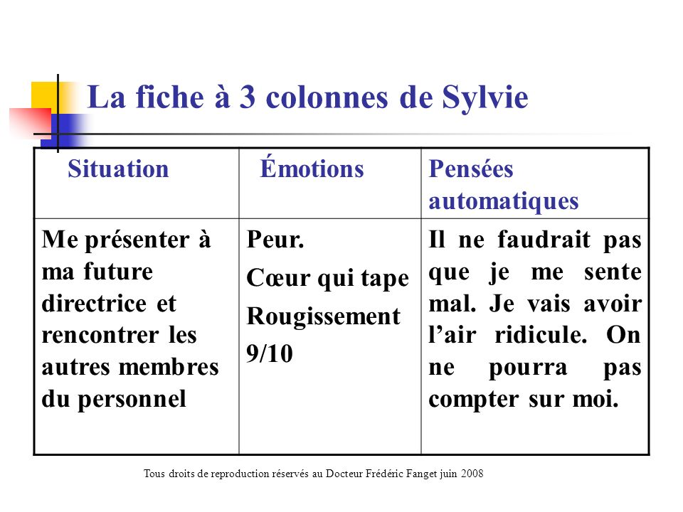 La fiche à 3 colonnes de Sylvie Situation ÉmotionsPensées automatiques Me présenter à ma future directrice et rencontrer les autres membres du personn