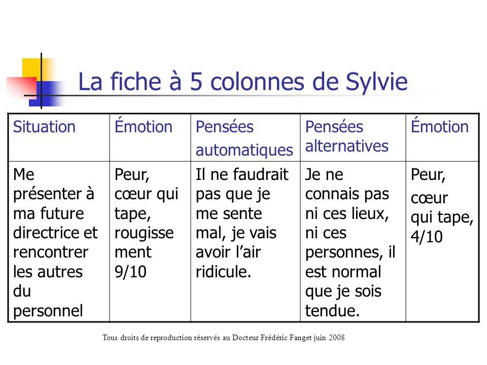 La fiche à 5 colonnes de Sylvie SituationÉmotionPensées automatiques Pensées alternatives Émotion Me présenter à ma future directrice et rencontrer le