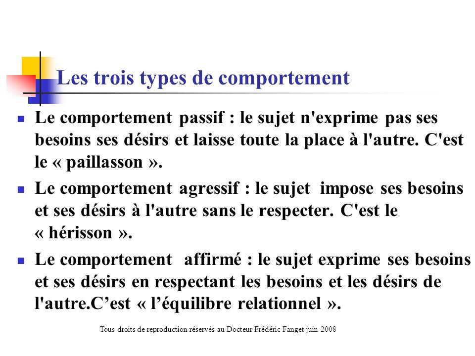 Les trois types de comportement Le comportement passif : le sujet n'exprime pas ses besoins ses désirs et laisse toute la place à l'autre. C'est le «