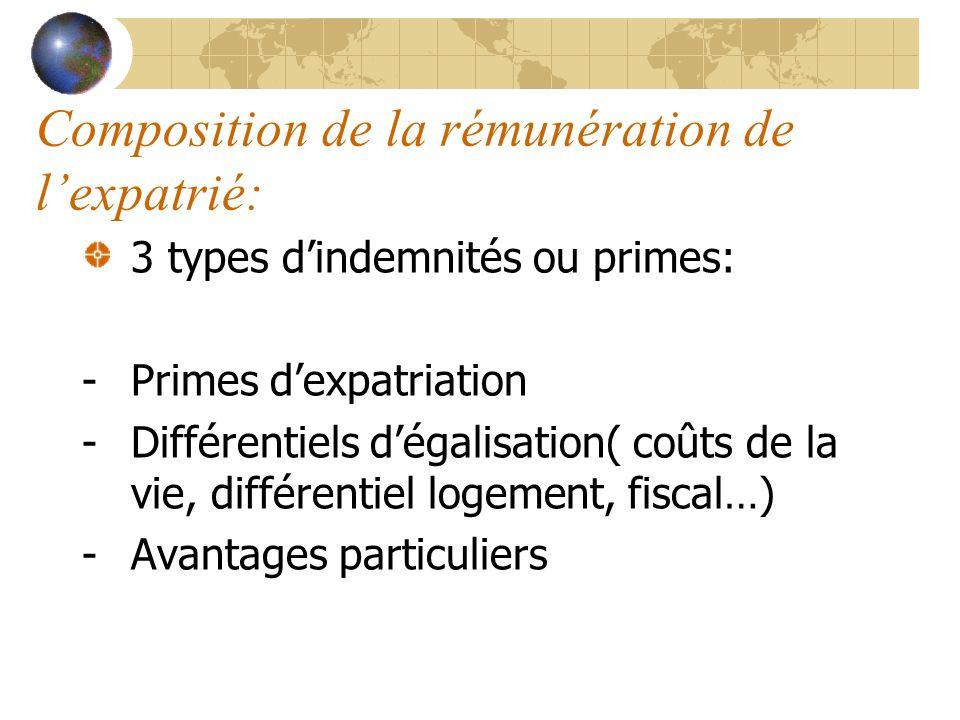 Composition de la rémunération de lexpatrié: 3 types dindemnités ou primes: -Primes dexpatriation -Différentiels dégalisation( coûts de la vie, différ