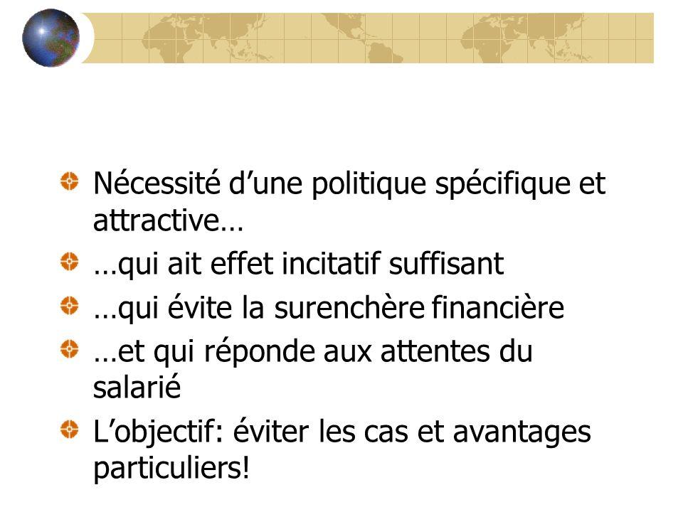 Nécessité dune politique spécifique et attractive… …qui ait effet incitatif suffisant …qui évite la surenchère financière …et qui réponde aux attentes