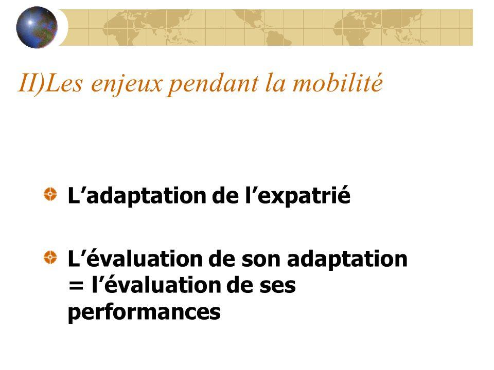 II)Les enjeux pendant la mobilité Ladaptation de lexpatrié Lévaluation de son adaptation =lévaluation de ses performances