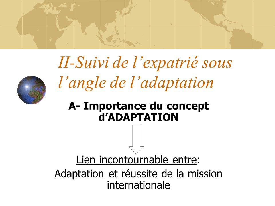 II-Suivi de lexpatrié sous langle de ladaptation A- Importance du concept dADAPTATION Lien incontournable entre: Adaptation et réussite de la mission