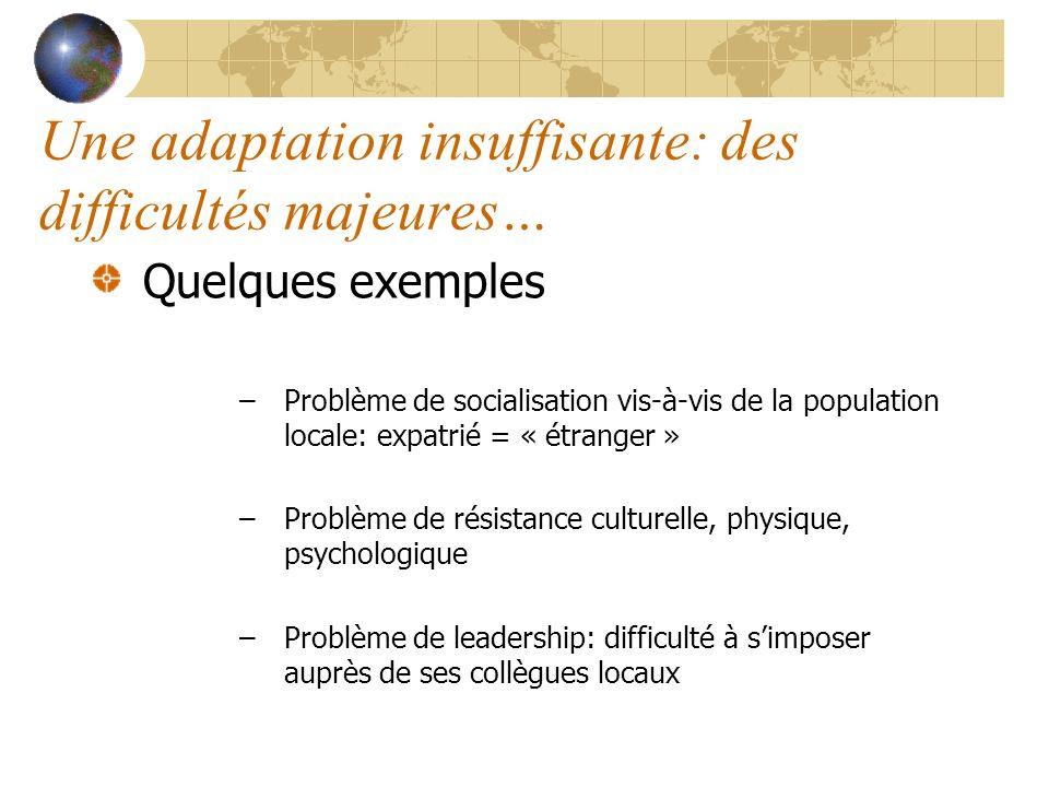 Une adaptation insuffisante: des difficultés majeures… Quelques exemples –Problème de socialisation vis-à-vis de la population locale: expatrié = « ét
