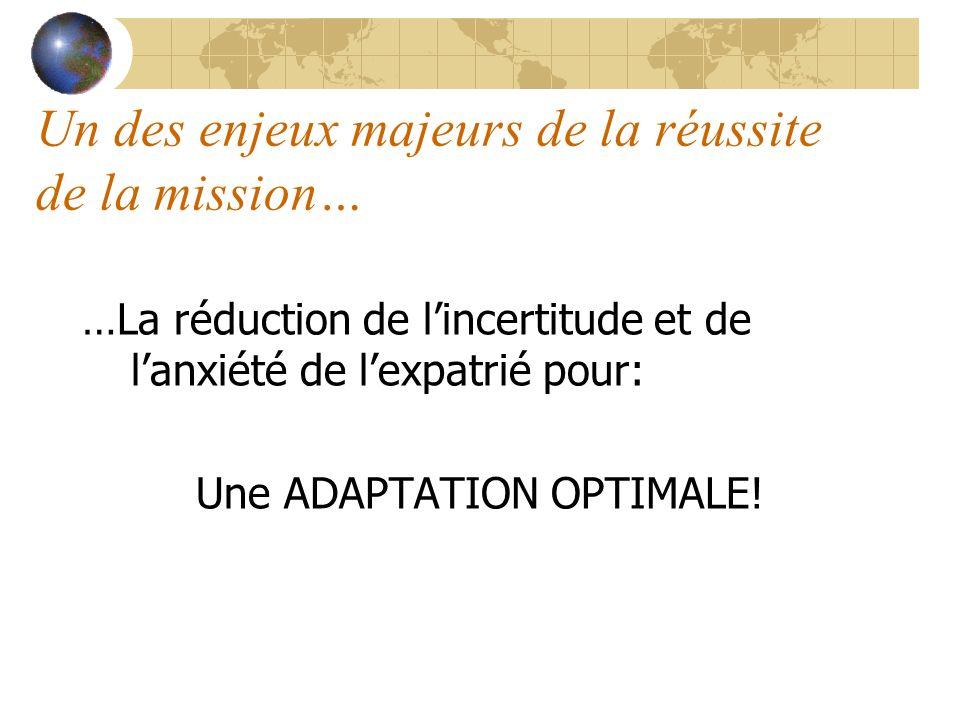 Un des enjeux majeurs de la réussite de la mission… …La réduction de lincertitude et de lanxiété de lexpatrié pour: Une ADAPTATION OPTIMALE!