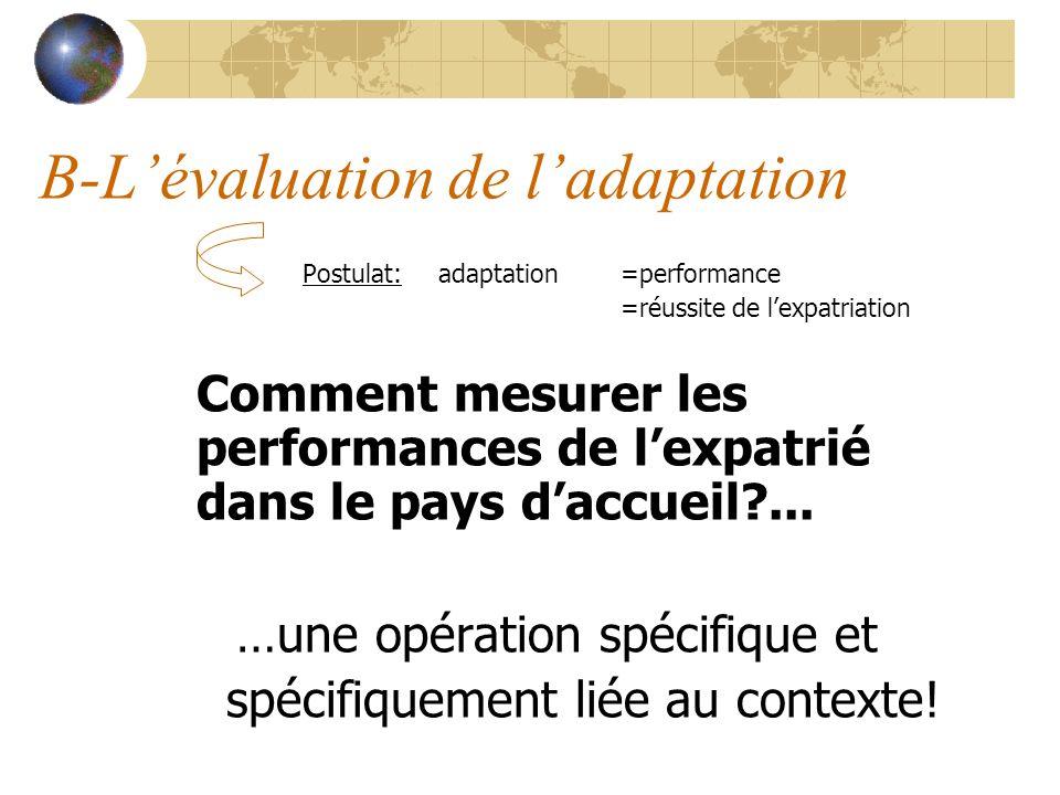 B-Lévaluation de ladaptation Postulat: adaptation=performance =réussite de lexpatriation Comment mesurer les performances de lexpatrié dans le pays da