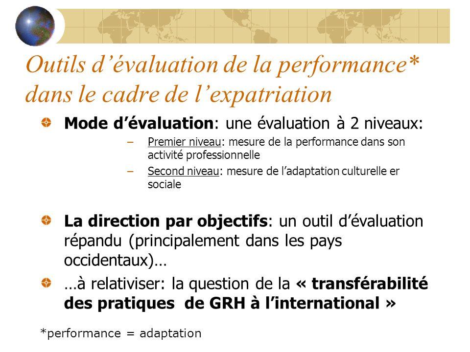 Outils dévaluation de la performance* dans le cadre de lexpatriation Mode dévaluation: une évaluation à 2 niveaux: –Premier niveau: mesure de la perfo
