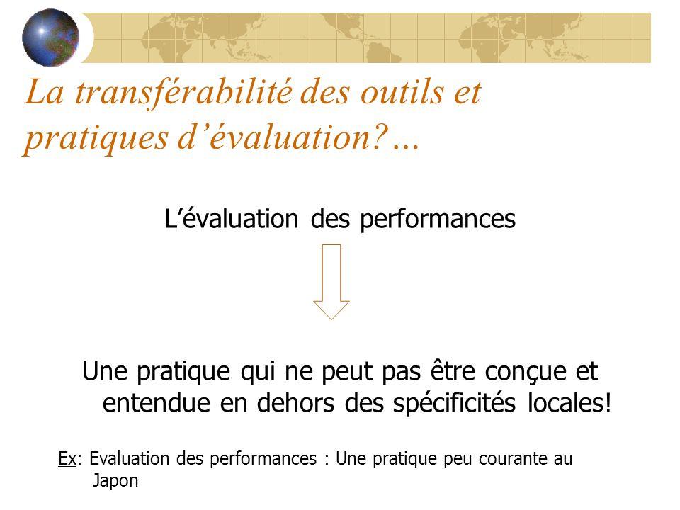 La transférabilité des outils et pratiques dévaluation?… Lévaluation des performances Une pratique qui ne peut pas être conçue et entendue en dehors d