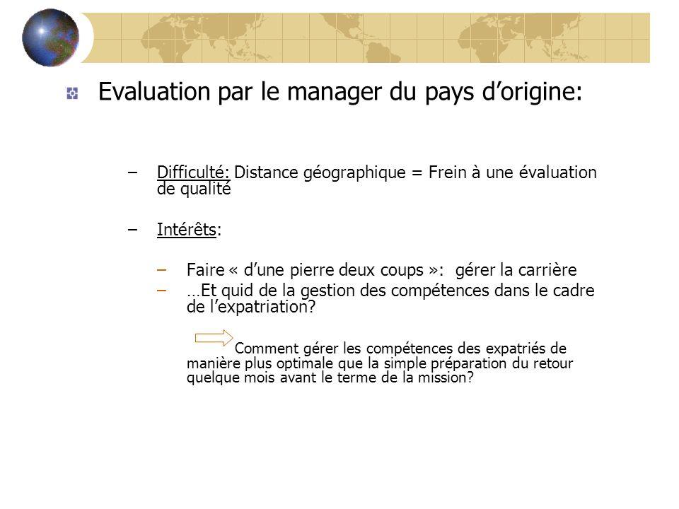 Evaluation par le manager du pays dorigine: –Difficulté: Distance géographique = Frein à une évaluation de qualité –Intérêts: –Faire « dune pierre deu
