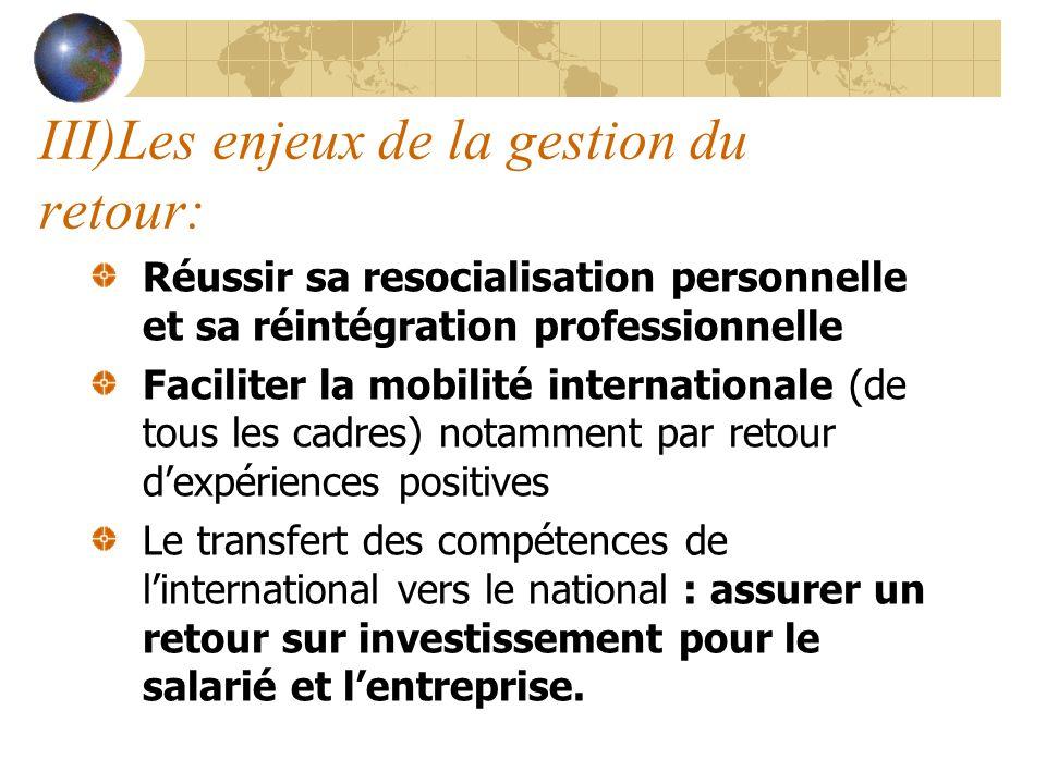 III)Les enjeux de la gestion du retour: Réussir sa resocialisation personnelle et sa réintégration professionnelle Faciliter la mobilité international