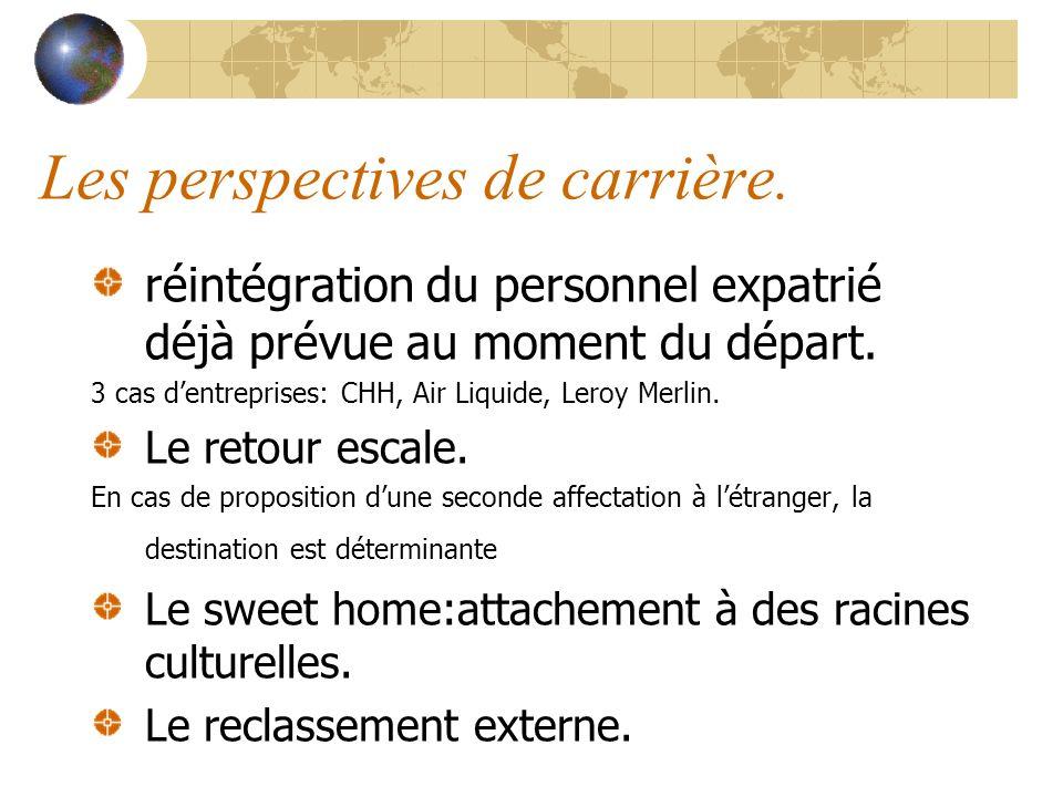 Les perspectives de carrière. réintégration du personnel expatrié déjà prévue au moment du départ. 3 cas dentreprises: CHH, Air Liquide, Leroy Merlin.