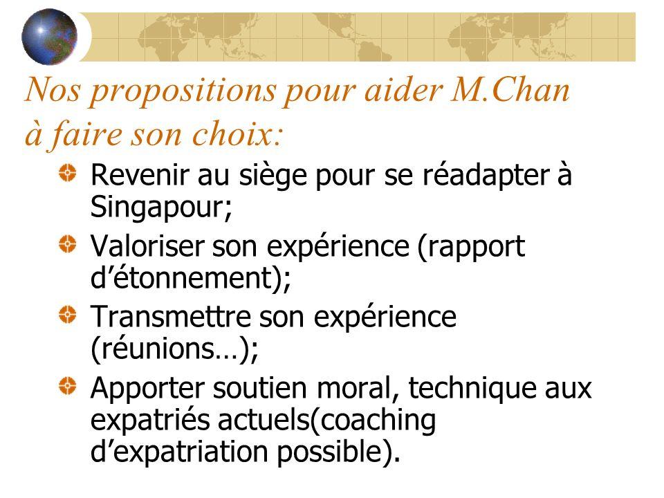 Nos propositions pour aider M.Chan à faire son choix: Revenir au siège pour se réadapter à Singapour; Valoriser son expérience (rapport détonnement);