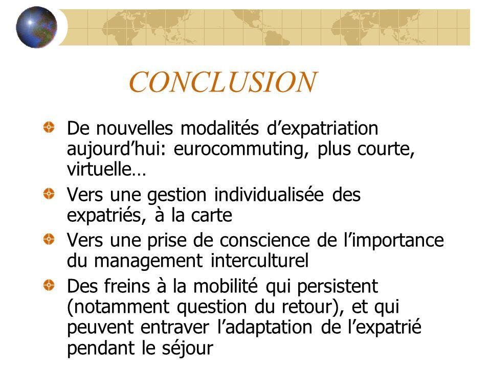 CONCLUSION De nouvelles modalités dexpatriation aujourdhui: eurocommuting, plus courte, virtuelle… Vers une gestion individualisée des expatriés, à la