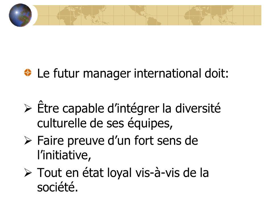 Le futur manager international doit: Être capable dintégrer la diversité culturelle de ses équipes, Faire preuve dun fort sens de linitiative, Tout en