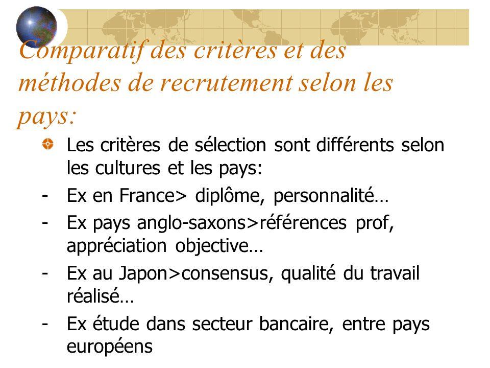Comparatif des critères et des méthodes de recrutement selon les pays: Les critères de sélection sont différents selon les cultures et les pays: -Ex e