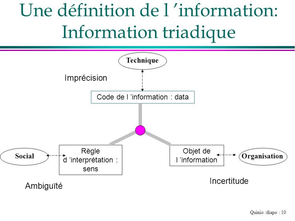 Quinio /diapo : 10 Une définition de l information: Information triadique Technique Code de l information : data Objet de l information Règle d interp