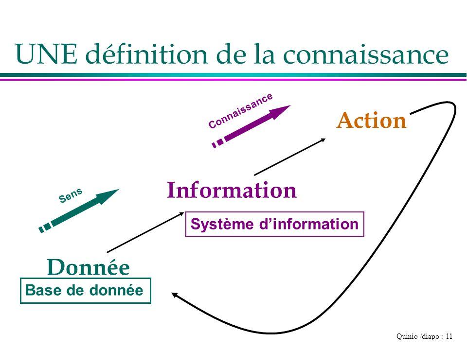 Quinio /diapo : 11 UNE définition de la connaissance Donnée Base de donnée Information Système dinformation Sens Action Connaissance