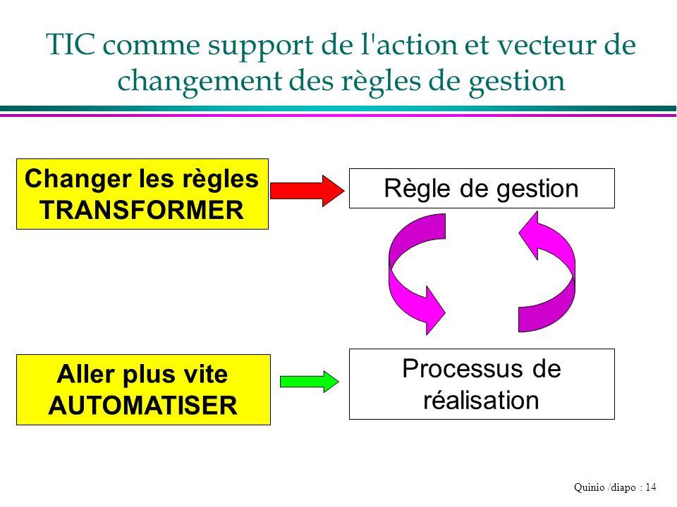 Quinio /diapo : 14 TIC comme support de l'action et vecteur de changement des règles de gestion Règle de gestion Processus de réalisation Aller plus v
