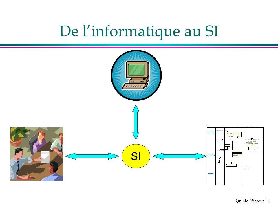 Quinio /diapo : 18 De linformatique au SI SI