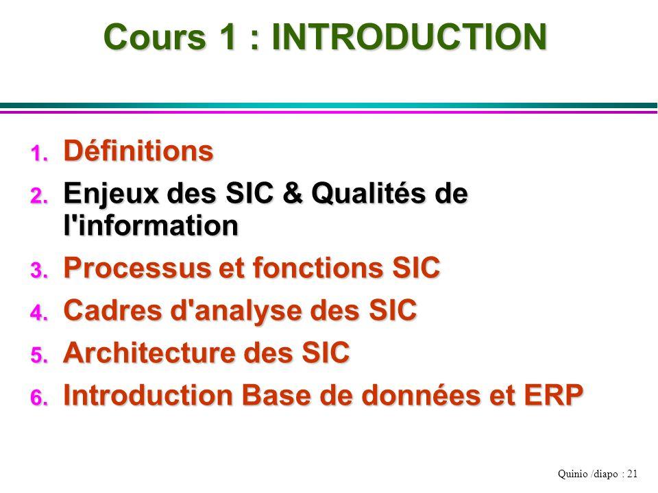 Quinio /diapo : 21 Cours 1 : INTRODUCTION 1. Définitions 2. Enjeux des SIC & Qualités de l'information 3. Processus et fonctions SIC 4. Cadres d'analy