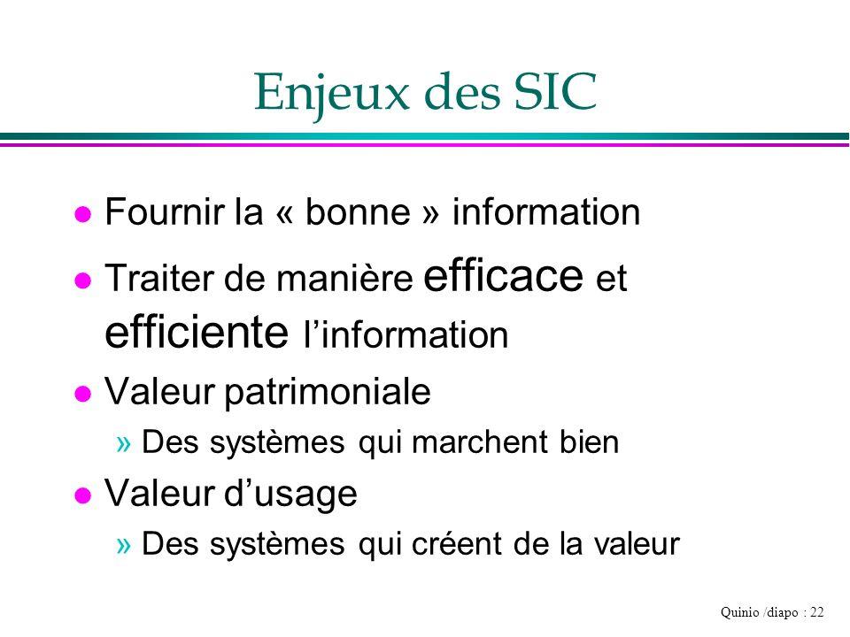 Quinio /diapo : 22 Enjeux des SIC l Fournir la « bonne » information l Traiter de manière efficace et efficiente linformation l Valeur patrimoniale »D