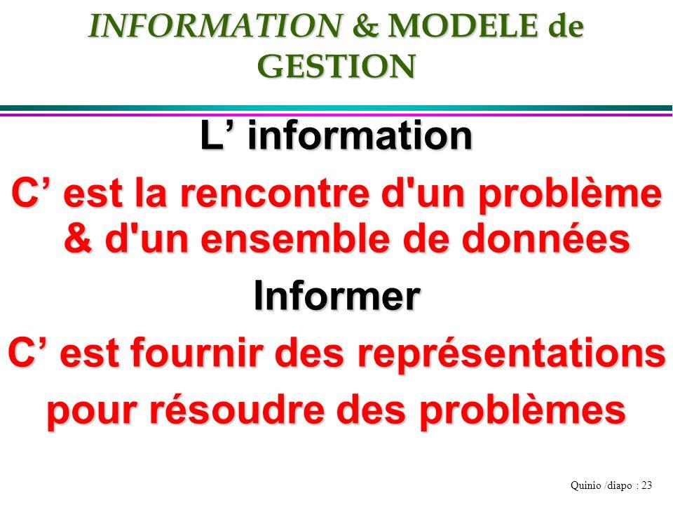 Quinio /diapo : 23 INFORMATION & MODELE de GESTION L information C est la rencontre d'un problème & d'un ensemble de données Informer C est fournir de