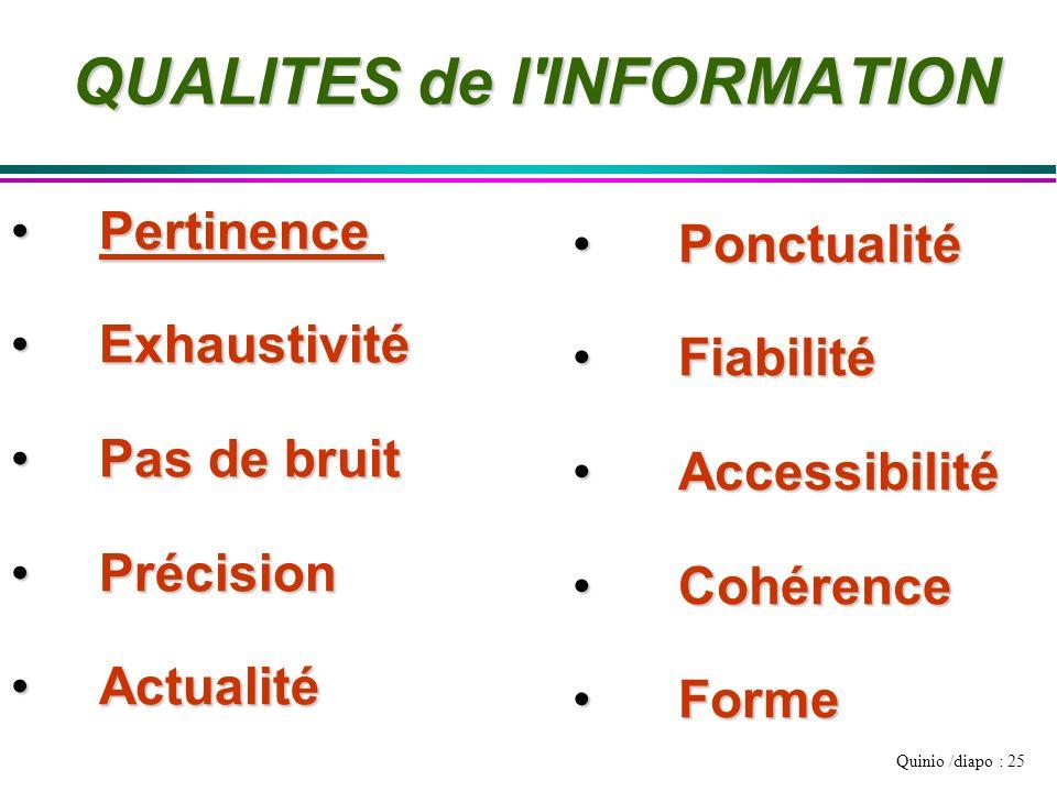 Quinio /diapo : 25 QUALITES de l'INFORMATION Pertinence Pertinence Exhaustivité Exhaustivité Pas de bruit Pas de bruit Précision Précision Actualité A