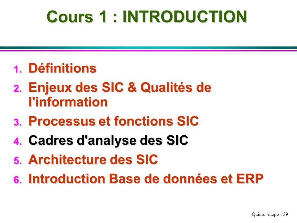 Quinio /diapo : 29 Cours 1 : INTRODUCTION 1. Définitions 2. Enjeux des SIC & Qualités de l'information 3. Processus et fonctions SIC 4. Cadres d'analy