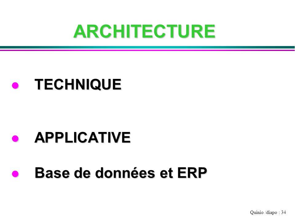 Quinio /diapo : 34 ARCHITECTURE l TECHNIQUE l APPLICATIVE l Base de données et ERP
