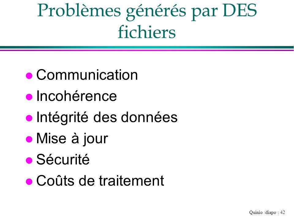 Quinio /diapo : 42 Problèmes générés par DES fichiers l Communication l Incohérence l Intégrité des données l Mise à jour l Sécurité l Coûts de traite