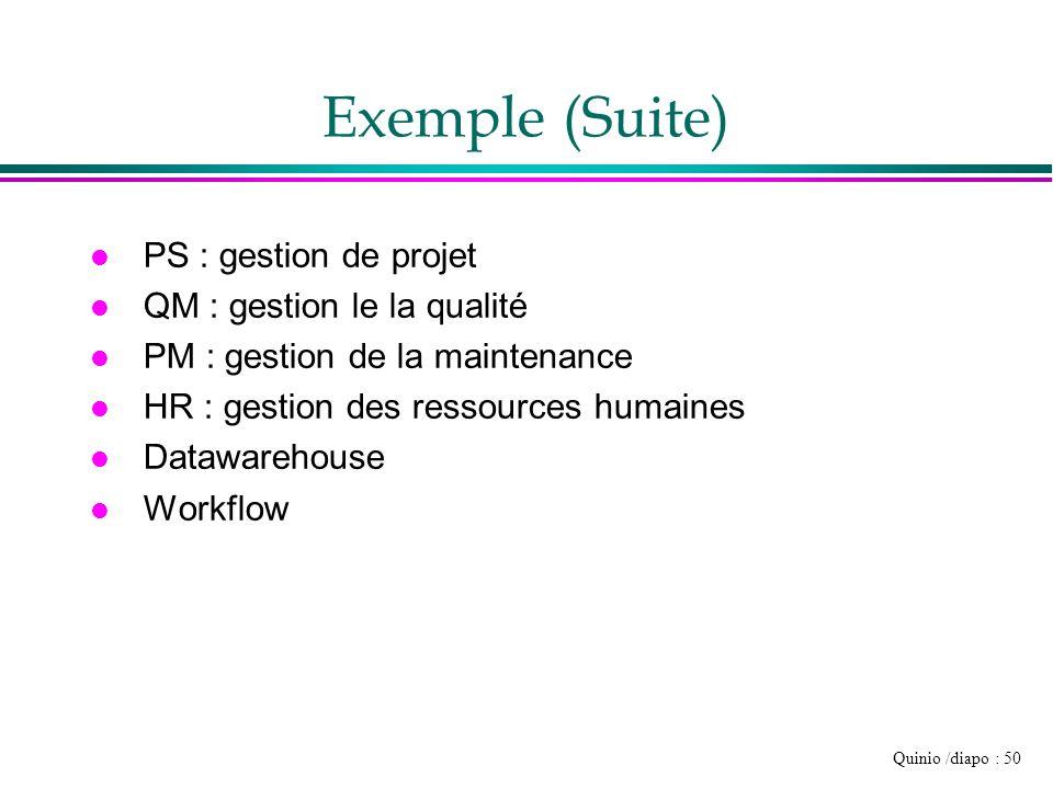 Quinio /diapo : 50 Exemple (Suite) l PS : gestion de projet l QM : gestion le la qualité l PM : gestion de la maintenance l HR : gestion des ressource