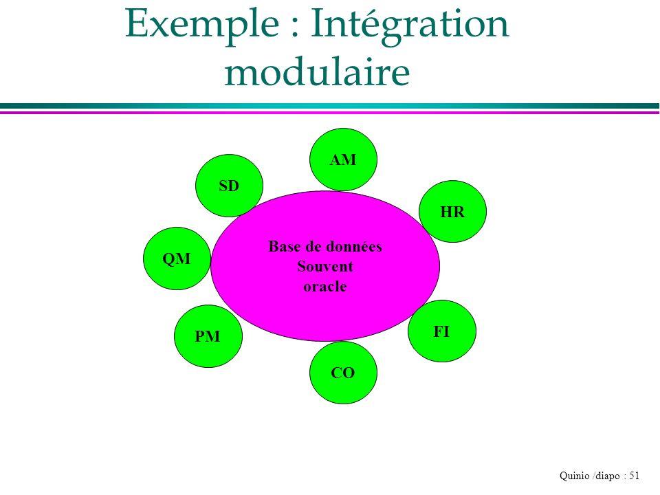 Quinio /diapo : 51 Exemple : Intégration modulaire Base de données Souvent oracle PM CO QM FI SD AM HR