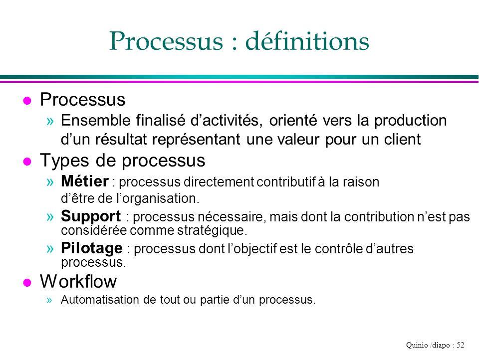 Quinio /diapo : 52 Processus : définitions l Processus »Ensemble finalisé dactivités, orienté vers la production dun résultat représentant une valeur