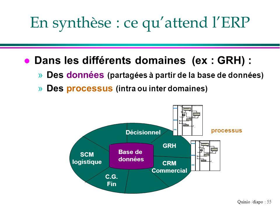 Quinio /diapo : 55 En synthèse : ce quattend lERP Base de données CRM Commercial SCM logistique GRH C.G. Fin Décisionnel l Dans les différents domaine