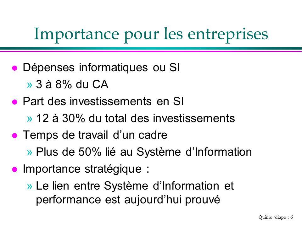 Quinio /diapo : 6 Importance pour les entreprises l Dépenses informatiques ou SI »3 à 8% du CA l Part des investissements en SI »12 à 30% du total des