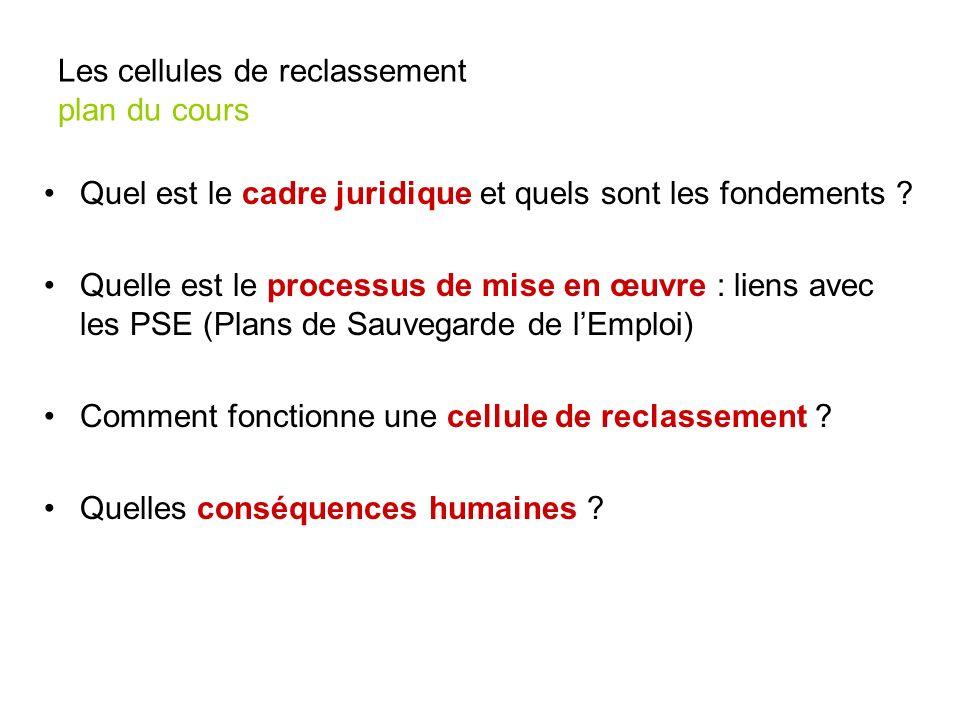 Les cellules de reclassement plan du cours Quel est le cadre juridique et quels sont les fondements ? Quelle est le processus de mise en œuvre : liens