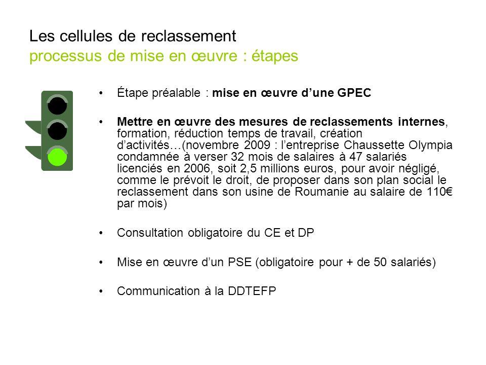 Étape préalable : mise en œuvre dune GPEC Mettre en œuvre des mesures de reclassements internes, formation, réduction temps de travail, création dacti
